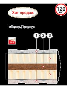 Матрац Велам Коко-Латекс